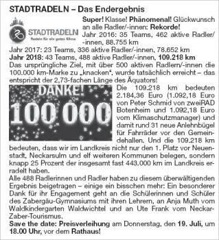 Stadtradeln 2018 -Abschlussbericht Amtsblatt Ausgabe 27/2018